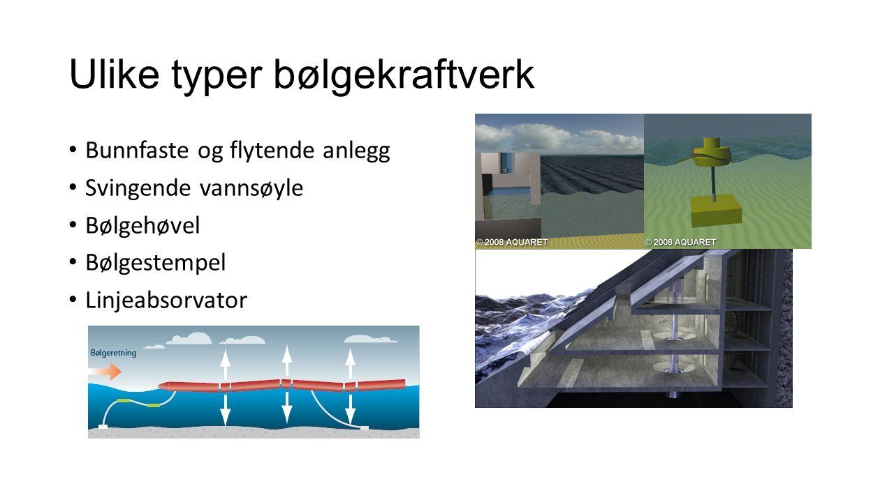 Bølgekraft i Norge Storbritannia Lite økonomisk bærekraftig Norge kan utvikle og selje.