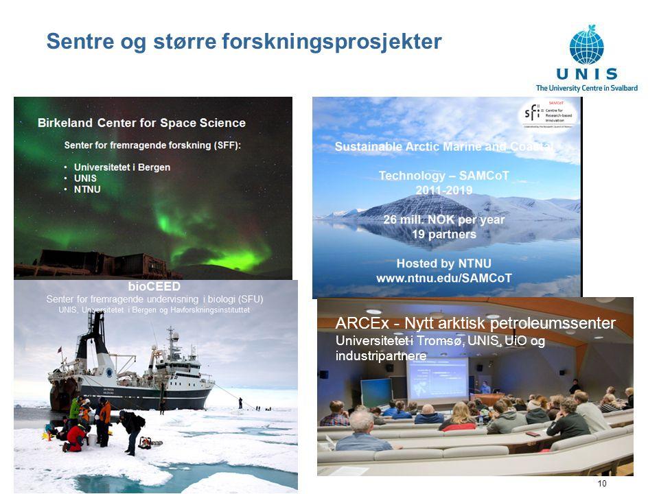 10 Sentre og større forskningsprosjekter ARCEx - Nytt arktisk petroleumssenter Universitetet i Tromsø, UNIS, UiO og industripartnere