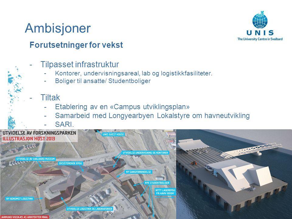 13 Ambisjoner Forutsetninger for vekst -Tilpasset infrastruktur -Kontorer, undervisningsareal, lab og logistikkfasiliteter.