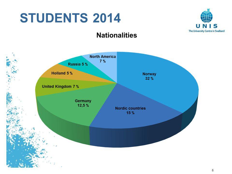 6 STUDENTS 2014