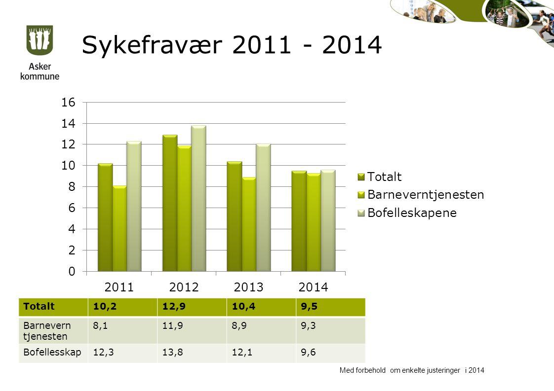 Sykefravær 2011 - 2014 Med forbehold om enkelte justeringer i 2014 Totalt10,212,910,49,5 Barnevern tjenesten 8,111,98,99,3 Bofellesskap12,313,812,19,6