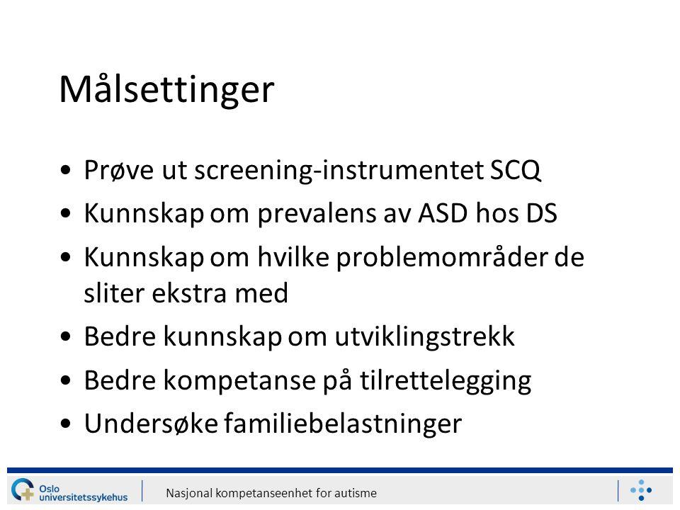 Målsettinger Prøve ut screening-instrumentet SCQ Kunnskap om prevalens av ASD hos DS Kunnskap om hvilke problemområder de sliter ekstra med Bedre kunn