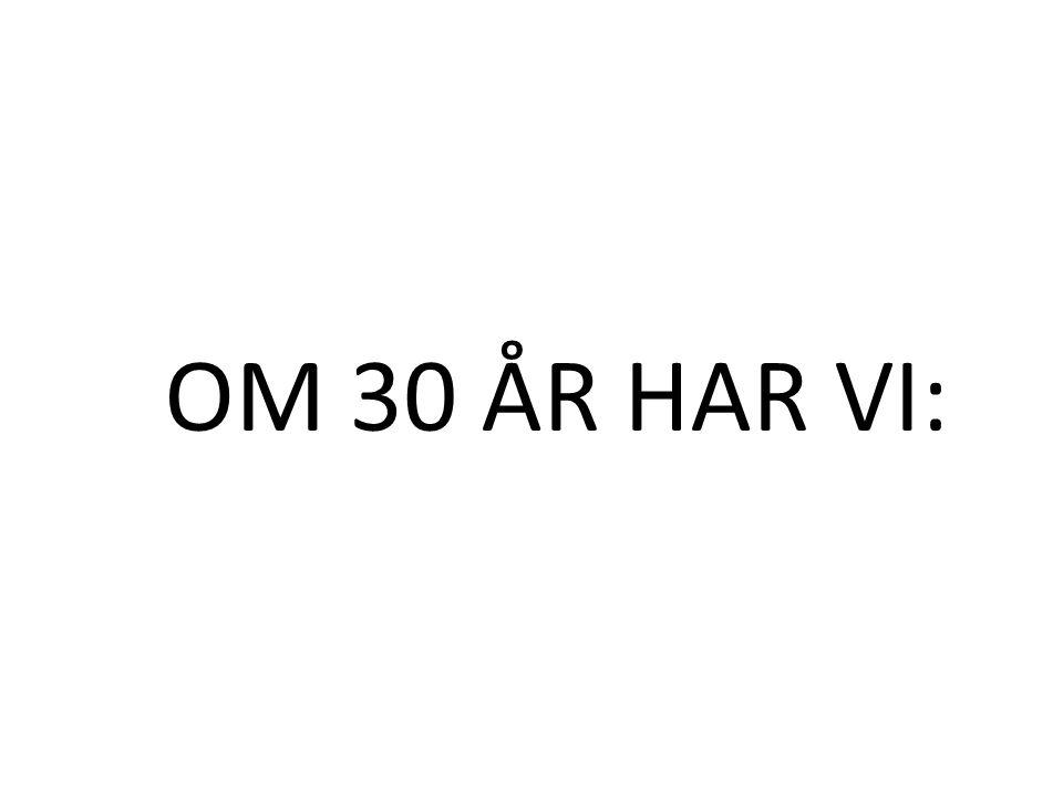 OM 30 ÅR HAR VI: