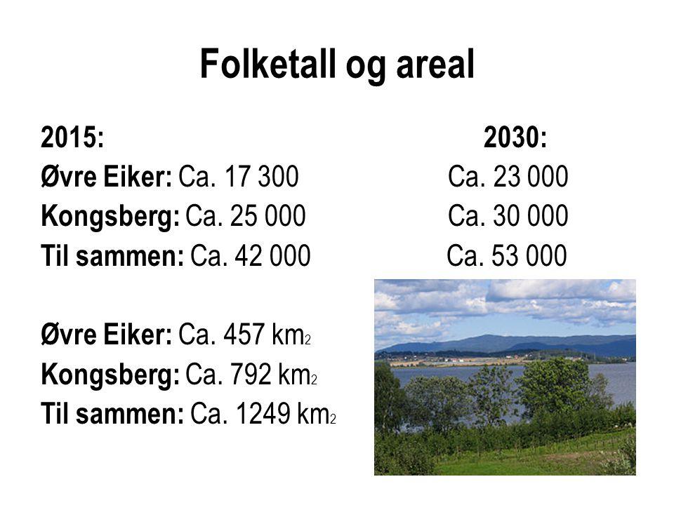 Folketall og areal 2015: 2030: Øvre Eiker: Ca. 17 300 Ca.