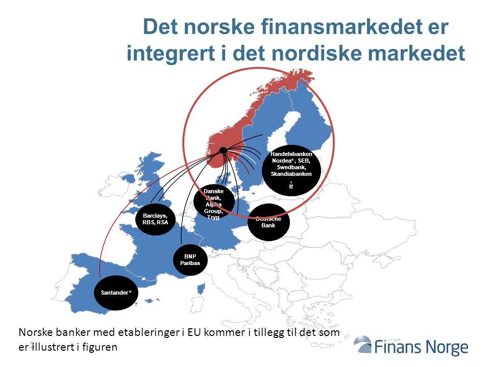 4 Det norske finansmarkedet er integrert i det indre markedet Danske Bank, Alpha Group, Tg BNP Paribas Santander * Barclays, RBS, RSA Norske banker med etableringer i EU kommer i tillegg til det som er illustrert i figuren