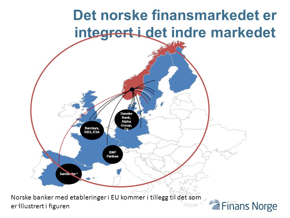 5 Den nye tilsynsmodellen FT ESA Teknisk rådgivning
