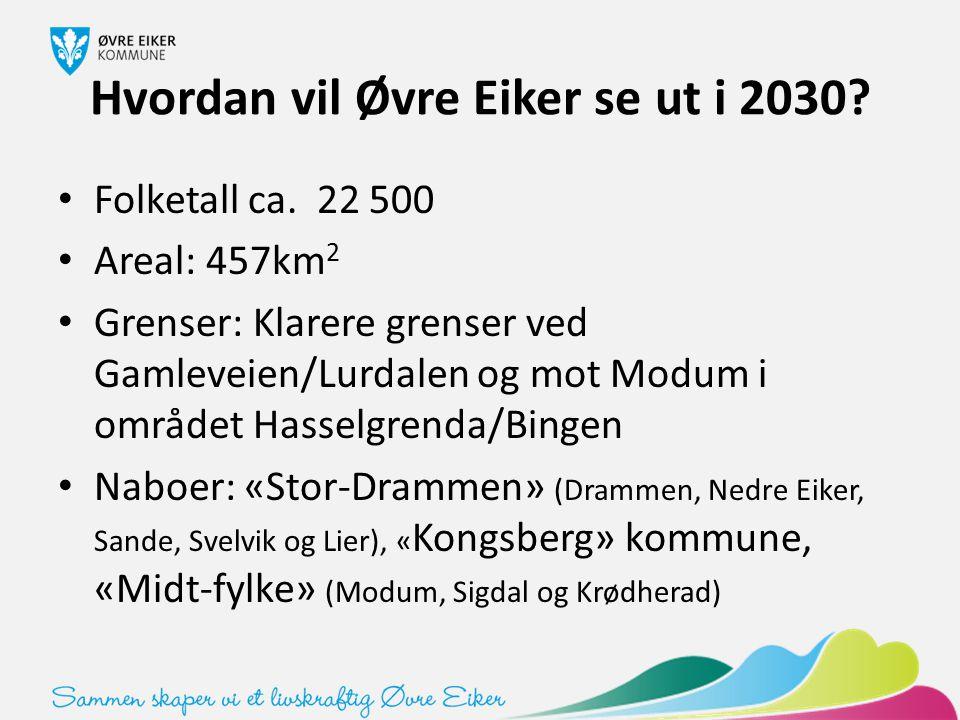 Hvordan vil Øvre Eiker se ut i 2030? Folketall ca. 22 500 Areal: 457km 2 Grenser: Klarere grenser ved Gamleveien/Lurdalen og mot Modum i området Hasse