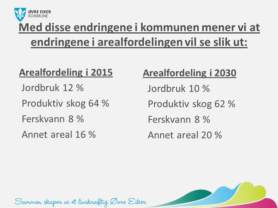 Med disse endringene i kommunen mener vi at endringene i arealfordelingen vil se slik ut: Arealfordeling i 2015 Jordbruk 12 % Produktiv skog 64 % Ferskvann 8 % Annet areal 16 % Arealfordeling i 2030 Jordbruk 10 % Produktiv skog 62 % Ferskvann 8 % Annet areal 20 %