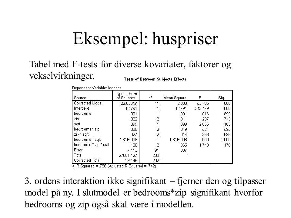 Eksempel: huspriser Tabel med F-tests for diverse kovariater, faktorer og vekselvirkninger. 3. ordens interaktion ikke signifikant – fjerner den og ti