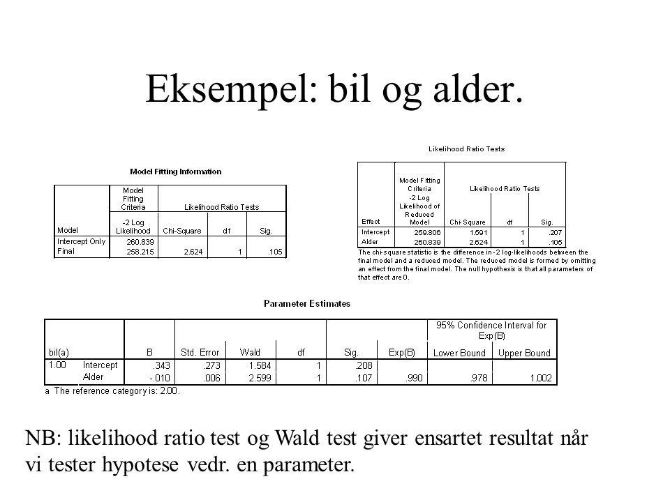 Eksempel: bil og alder. NB: likelihood ratio test og Wald test giver ensartet resultat når vi tester hypotese vedr. en parameter.
