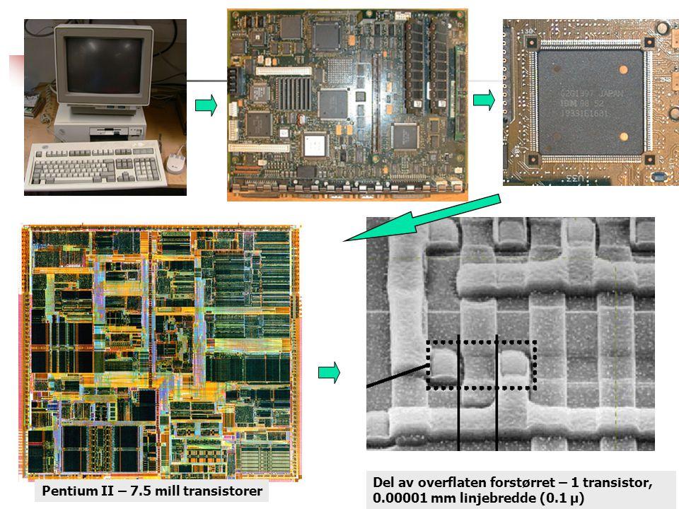 5 Pentium II – 7.5 mill transistorer Del av overflaten forstørret – 1 transistor, 0.00001 mm linjebredde (0.1 µ)