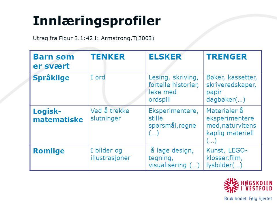 Innlæringsprofiler Utrag fra Figur 3.1:42 I: Armstrong,T(2003) Barn som er svært TENKERELSKERTRENGER Språklige I ordLesing, skriving, fortelle histori