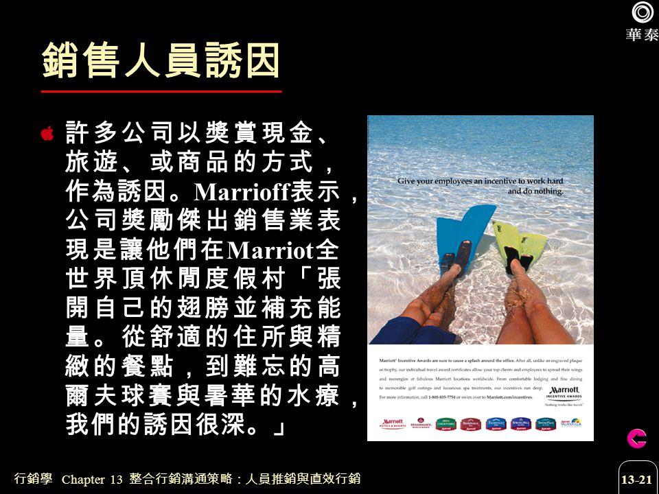 行銷學 Chapter 13 整合行銷溝通策略:人員推銷與直效行銷 13-21 銷售人員誘因 許多公司以獎賞現金、 旅遊、或商品的方式, 作為誘因。 Marrioff 表示, 公司獎勵傑出銷售業表 現是讓他們在 Marriot 全 世界頂休閒度假村「張 開自己的翅膀並補充能 量。從舒適的住所與精 緻的餐點,到難忘的高 爾夫球賽與暑華的水療, 我們的誘因很深。」
