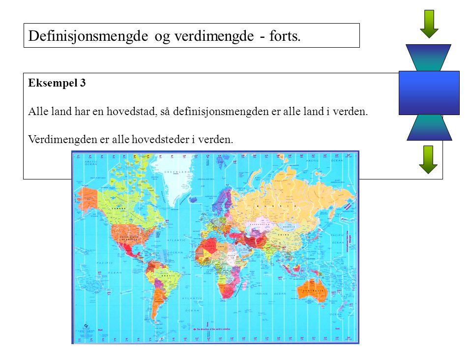 Eksempel 3 Alle land har en hovedstad, så definisjonsmengden er alle land i verden.