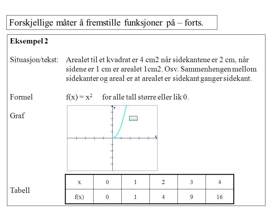 Eksempel 2 Situasjon/tekst:Arealet til et kvadrat er 4 cm2 når sidekantene er 2 cm, når sidene er 1 cm er arealet 1cm2.