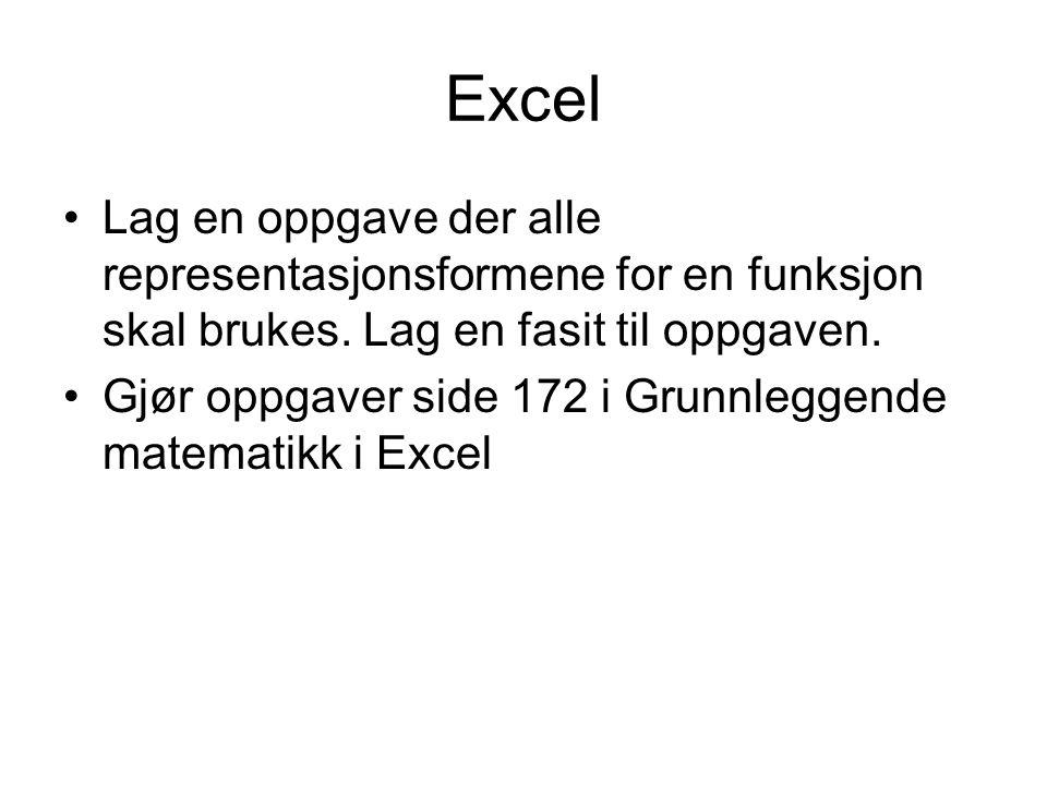 Excel Lag en oppgave der alle representasjonsformene for en funksjon skal brukes.