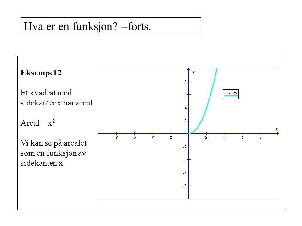 Eksempel 2 Et kvadrat med sidekanter x har areal Areal = x 2 Vi kan se på arealet som en funksjon av sidekanten x.