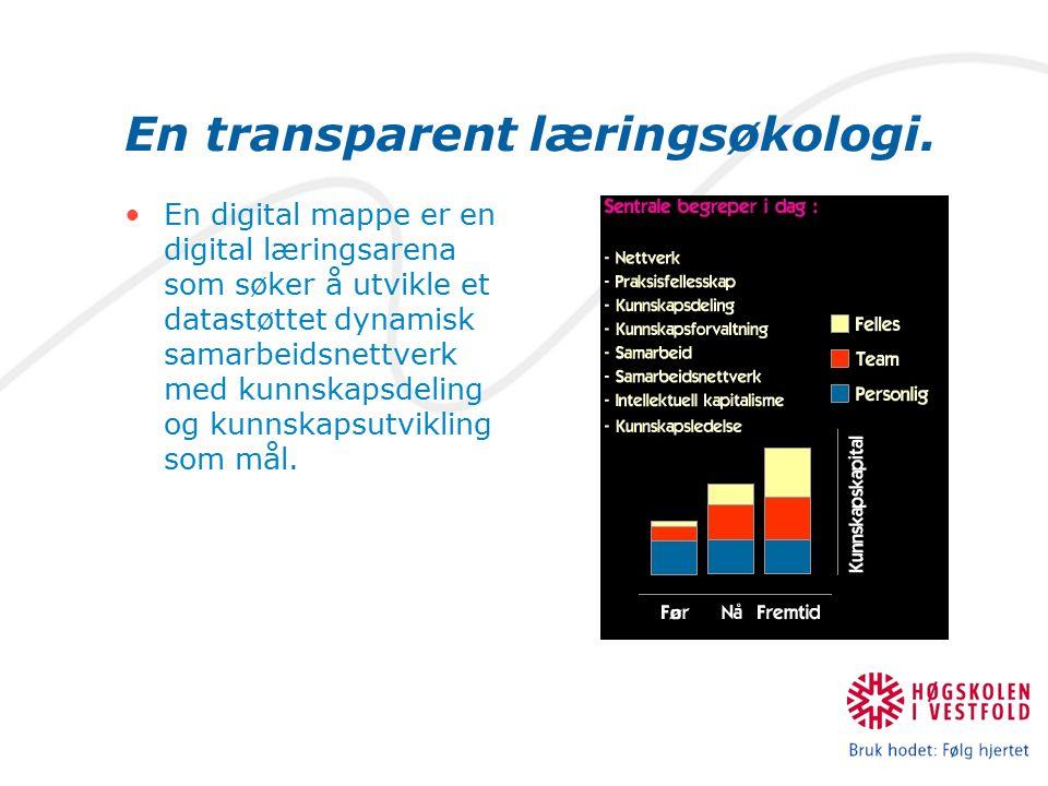 En transparent læringsøkologi. En digital mappe er en digital læringsarena som søker å utvikle et datastøttet dynamisk samarbeidsnettverk med kunnskap