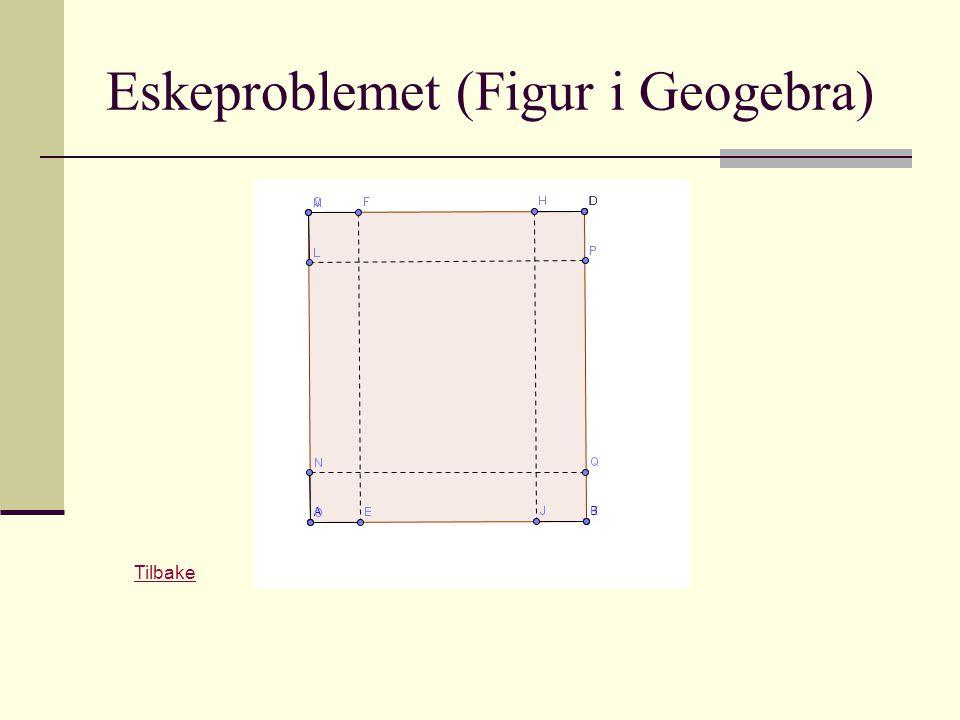 Eskeproblemet (Figur i Geogebra) Tilbake