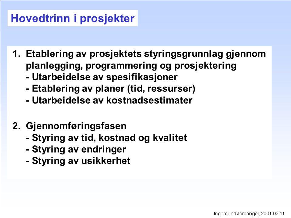 Risikovurderinger knyttet til utbyggingsprosjekter Ingemund Jordanger, PTL Løken NSH-konferanse Utbygging av sykehus - styring og organisering av sykehusprosjekt Vika Atrium Konfefansesenter, Oslo 15-16/3 2001