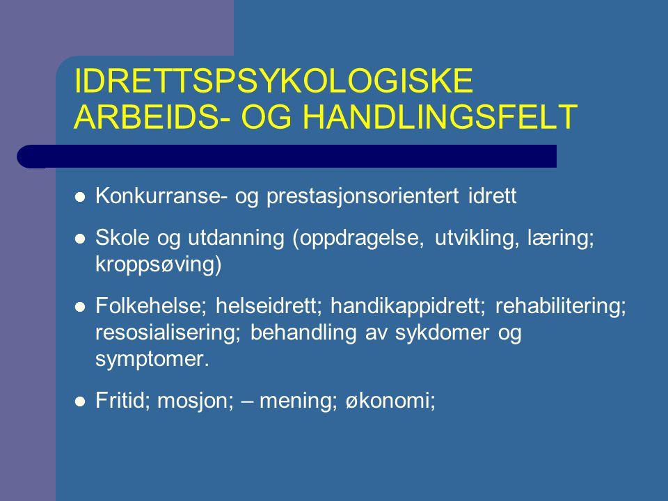 IDRETTSPSYKOLOGISKE ARBEIDS- OG HANDLINGSFELT Konkurranse- og prestasjonsorientert idrett Skole og utdanning (oppdragelse, utvikling, læring; kroppsøving) Folkehelse; helseidrett; handikappidrett; rehabilitering; resosialisering; behandling av sykdomer og symptomer.