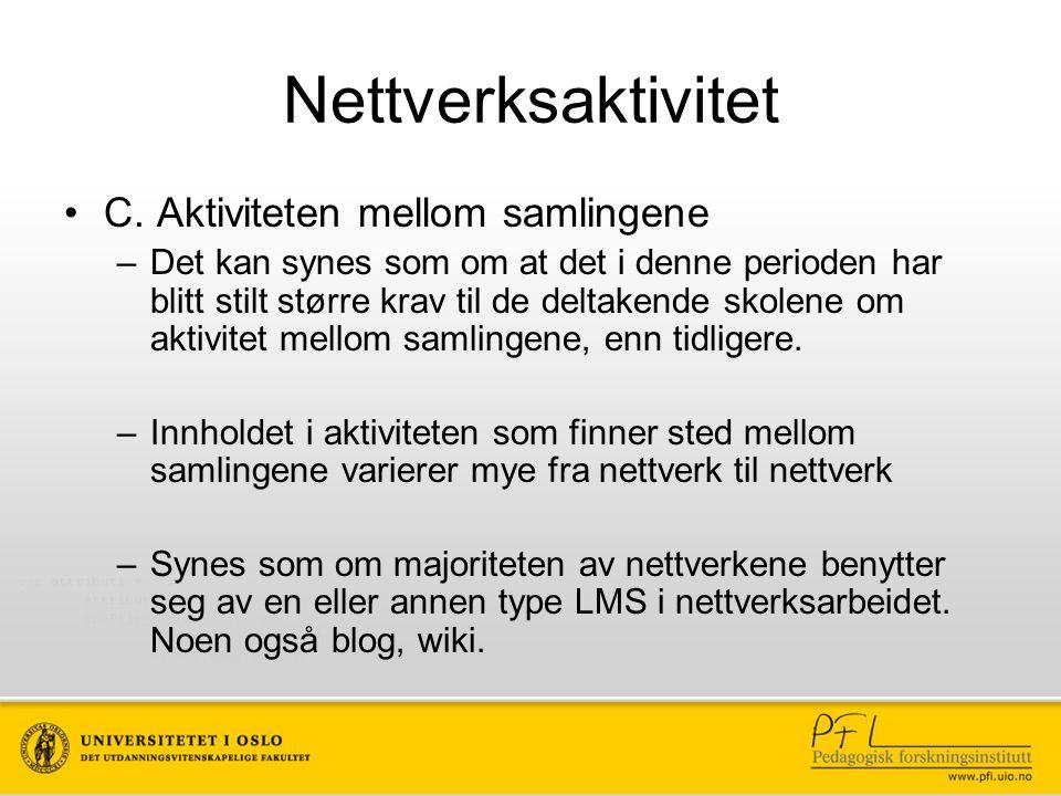 Nettverksaktivitet C.