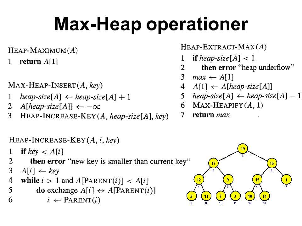 Max-Heap operationer