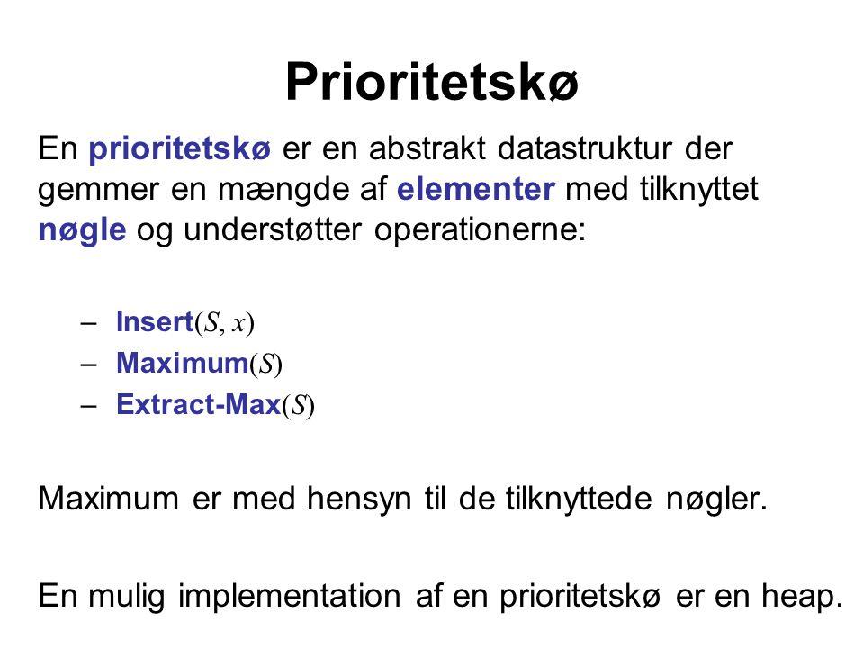 Prioritetskø En prioritetskø er en abstrakt datastruktur der gemmer en mængde af elementer med tilknyttet nøgle og understøtter operationerne: – Inser