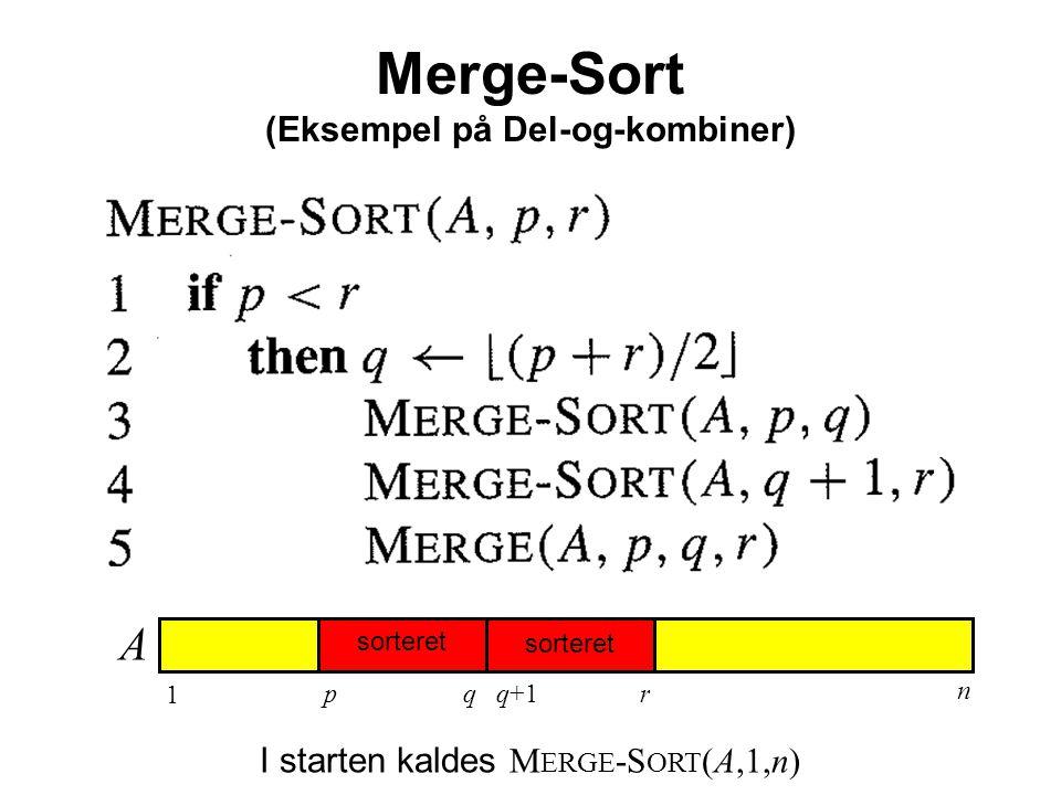Merge-Sort (Eksempel på Del-og-kombiner) pqq+1r 1 n A sorteret I starten kaldes M ERGE -S ORT (A,1,n)