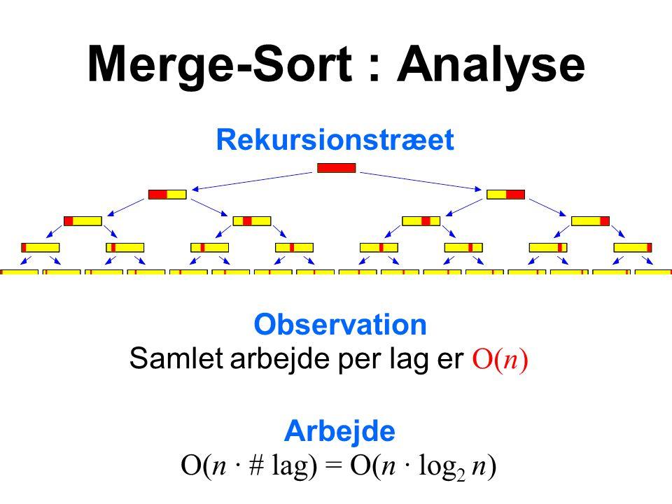 Merge-Sort : Analyse Rekursionstræet Observation Samlet arbejde per lag er O(n) O(n · # lag) = O(n · log 2 n) Arbejde