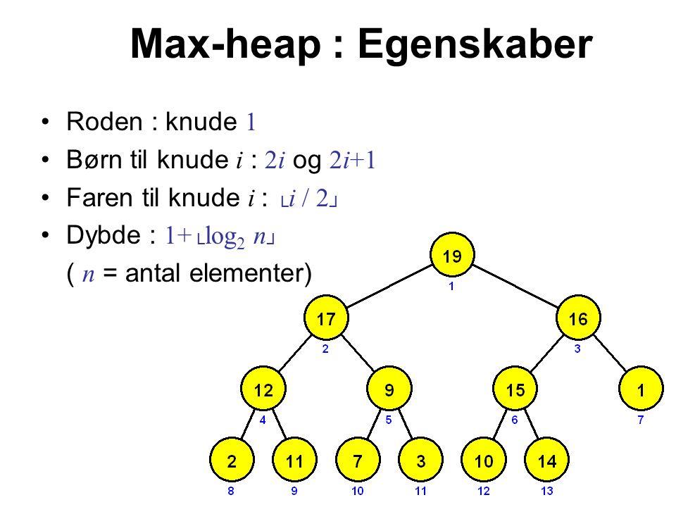 Max-heap : Egenskaber Roden : knude 1 Børn til knude i : 2i og 2i+1 Faren til knude i : └ i / 2 ┘ Dybde : 1+ └ log 2 n ┘ ( n = antal elementer)