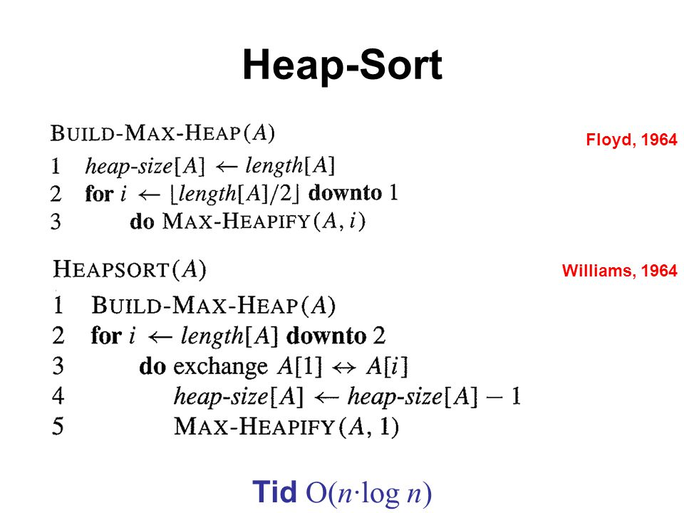 Heap-Sort Floyd, 1964 Williams, 1964 Tid O(n·log n)