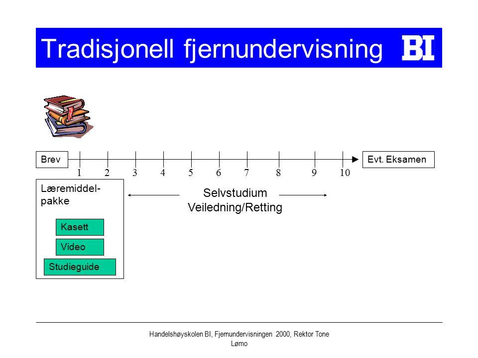 Handelshøyskolen BI, Fjernundervisningen 2000, Rektor Tone Lømo Tradisjonell fjernundervisning Læremiddel- pakke 12345678910 Kasett Video Studieguide BrevEvt.