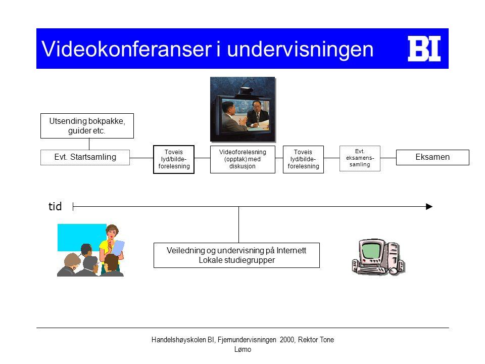 Handelshøyskolen BI, Fjernundervisningen 2000, Rektor Tone Lømo Videokonferanser i undervisningen Evt. StartsamlingEksamen Toveis lyd/bilde- forelesni