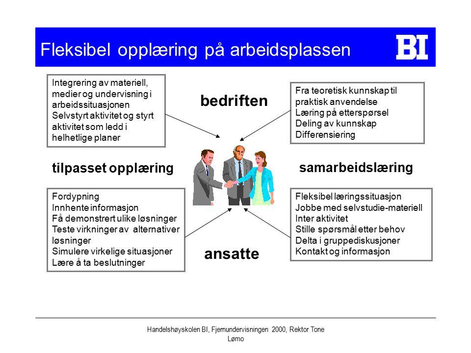 Handelshøyskolen BI, Fjernundervisningen 2000, Rektor Tone Lømo Fleksibel opplæring på arbeidsplassen Integrering av materiell, medier og undervisning