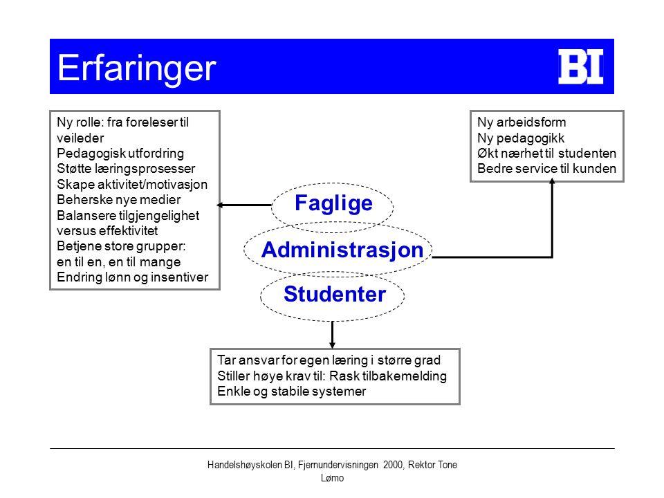 Handelshøyskolen BI, Fjernundervisningen 2000, Rektor Tone Lømo Erfaringer Ny rolle: fra foreleser til veileder Pedagogisk utfordring Støtte læringspr