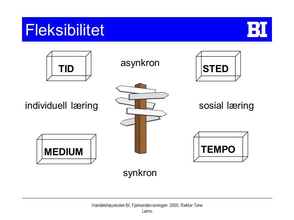 Handelshøyskolen BI, Fjernundervisningen 2000, Rektor Tone Lømo Fleksibilitet TID MEDIUM TEMPO STED individuell læringsosial læring asynkron synkron