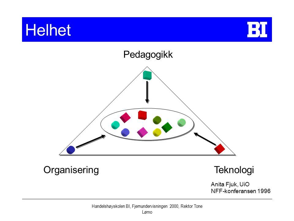 Handelshøyskolen BI, Fjernundervisningen 2000, Rektor Tone Lømo Helhet OrganiseringTeknologi Pedagogikk Anita Fjuk, UiO NFF-konferansen 1996