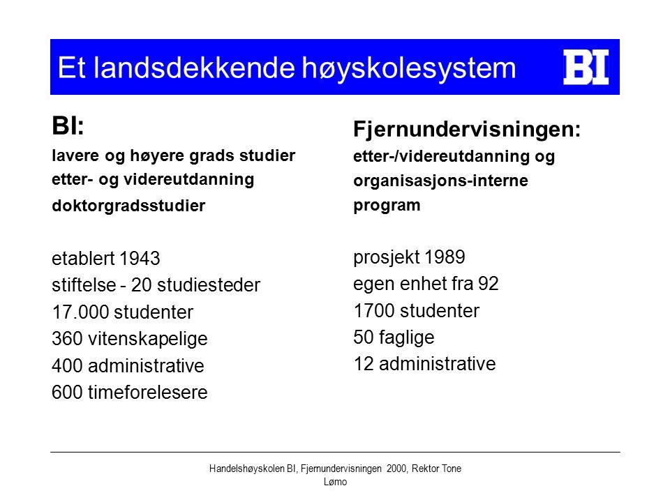 Handelshøyskolen BI, Fjernundervisningen 2000, Rektor Tone Lømo BI: lavere og høyere grads studier etter- og videreutdanning doktorgradsstudier etable