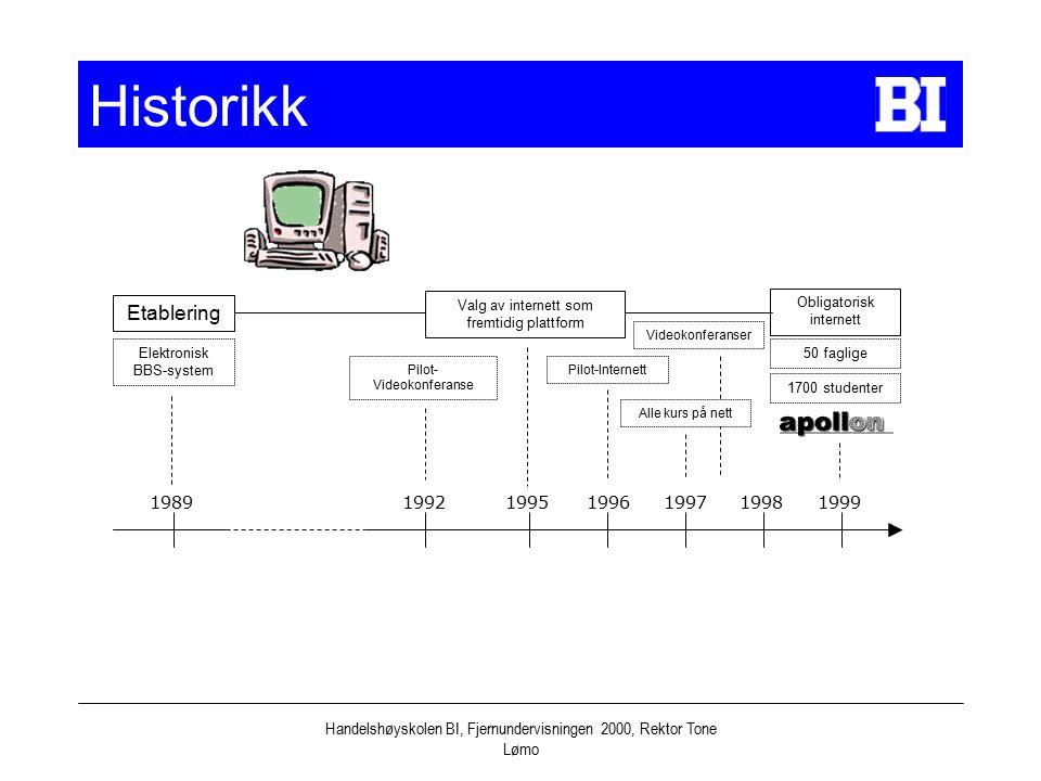 Handelshøyskolen BI, Fjernundervisningen 2000, Rektor Tone Lømo Historikk Elektronisk BBS-system Etablering 1999 1700 studenter 50 faglige Valg av int