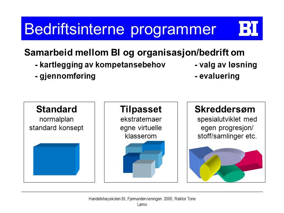 Handelshøyskolen BI, Fjernundervisningen 2000, Rektor Tone Lømo Bedriftsinterne programmer Samarbeid mellom BI og organisasjon/bedrift om - kartleggin