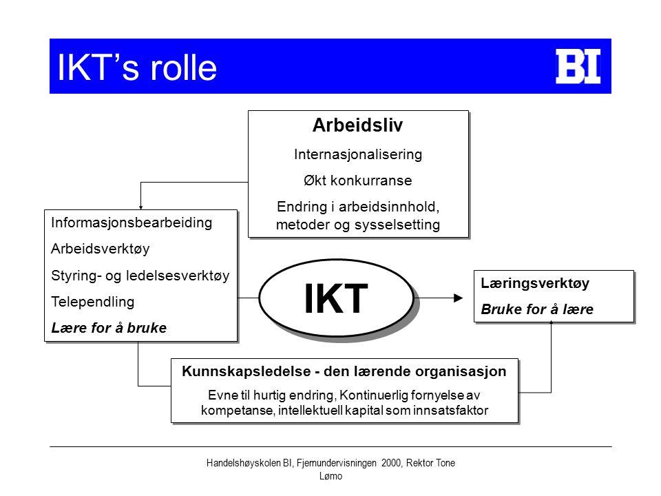 Handelshøyskolen BI, Fjernundervisningen 2000, Rektor Tone Lømo IKT's rolle Arbeidsliv Internasjonalisering Økt konkurranse Endring i arbeidsinnhold, metoder og sysselsetting Arbeidsliv Internasjonalisering Økt konkurranse Endring i arbeidsinnhold, metoder og sysselsetting Kunnskapsledelse - den lærende organisasjon Evne til hurtig endring, Kontinuerlig fornyelse av kompetanse, intellektuell kapital som innsatsfaktor Kunnskapsledelse - den lærende organisasjon Evne til hurtig endring, Kontinuerlig fornyelse av kompetanse, intellektuell kapital som innsatsfaktor Informasjonsbearbeiding Arbeidsverktøy Styring- og ledelsesverktøy Telependling Lære for å bruke Informasjonsbearbeiding Arbeidsverktøy Styring- og ledelsesverktøy Telependling Lære for å bruke Læringsverktøy Bruke for å lære Læringsverktøy Bruke for å lære IKT