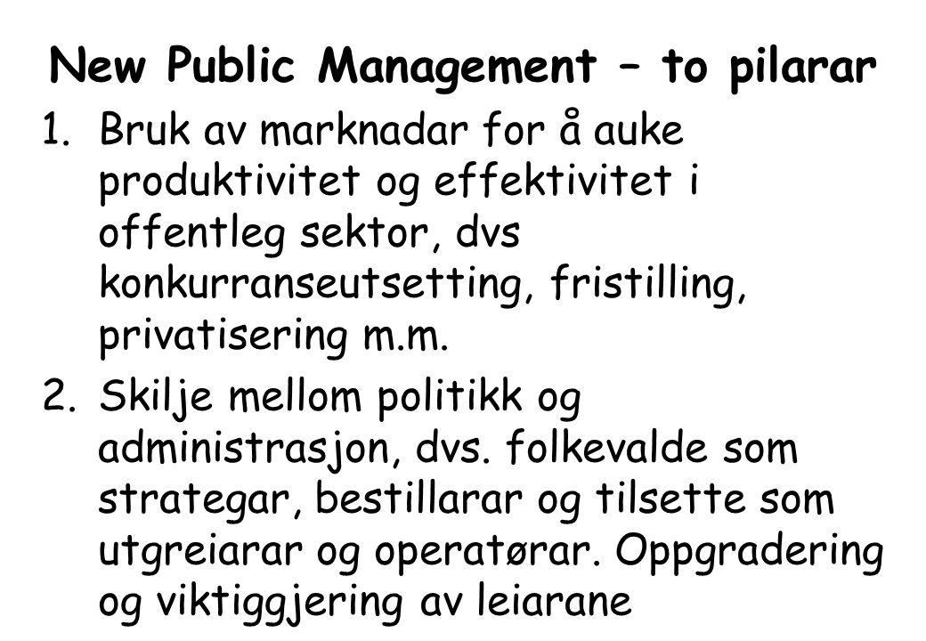 New Public Management – to pilarar 1.Bruk av marknadar for å auke produktivitet og effektivitet i offentleg sektor, dvs konkurranseutsetting, fristill