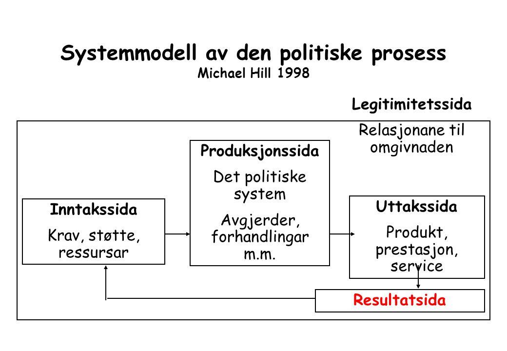 Systemmodell av den politiske prosess Michael Hill 1998 Inntakssida Krav, støtte, ressursar Produksjonssida Det politiske system Avgjerder, forhandlin
