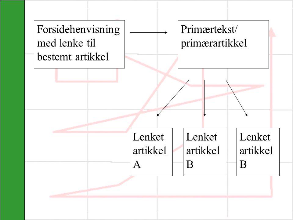 Forsidehenvisning med lenke til bestemt artikkel Primærtekst/ primærartikkel Lenket artikkel A Lenket artikkel B