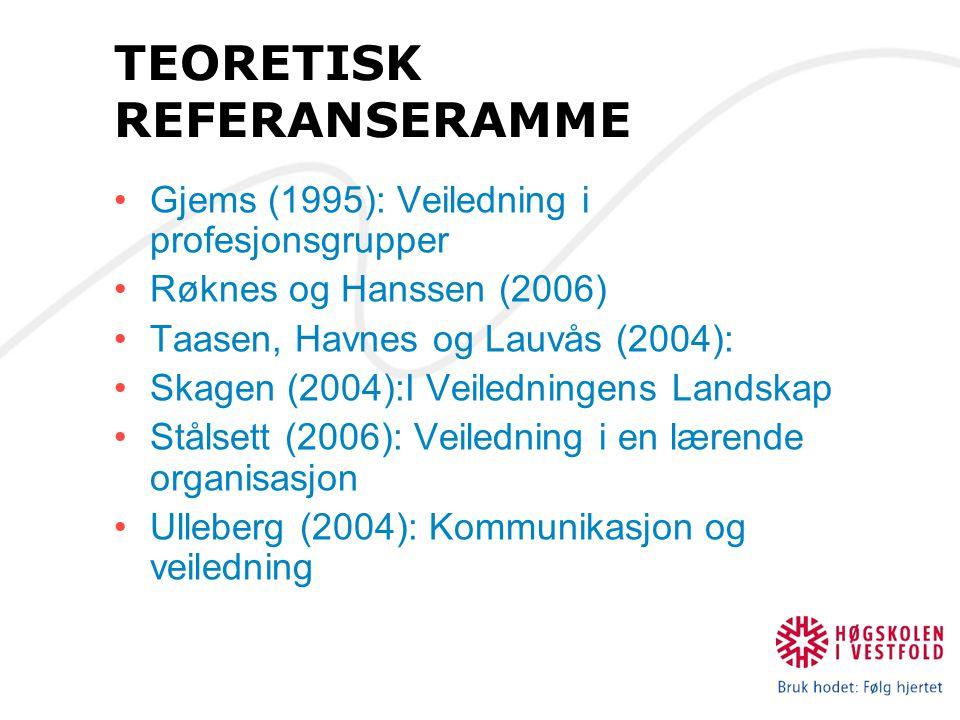 VEILEDNING Inger Ulleberg (2004) hevder at begrepet veiledning ikke er avgrenset og definert en gang for alle, og at beslektede begreper kan være rådgiving, konsultasjon og coaching.