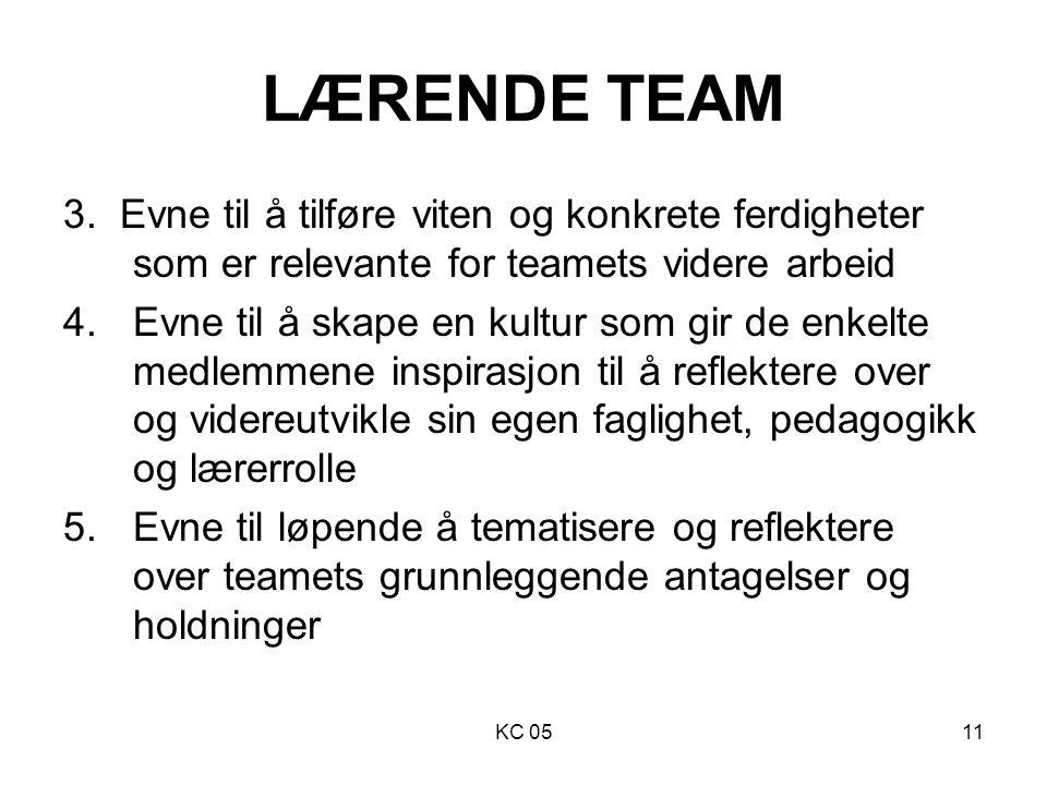 KC 0511 LÆRENDE TEAM 3.