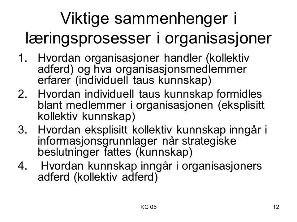 KC 0512 Viktige sammenhenger i læringsprosesser i organisasjoner 1.Hvordan organisasjoner handler (kollektiv adferd) og hva organisasjonsmedlemmer erfarer (individuell taus kunnskap) 2.Hvordan individuell taus kunnskap formidles blant medlemmer i organisasjonen (eksplisitt kollektiv kunnskap) 3.Hvordan eksplisitt kollektiv kunnskap inngår i informasjonsgrunnlager når strategiske beslutninger fattes (kunnskap) 4.