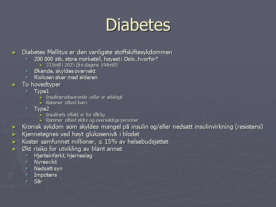Diabetes ► Diabetes Mellitus er den vanligste stoffskiftesykdommen  200 000 stk, store mørketall, høyest i Oslo..hvorfor? ► 333mill i 2025 (fra dagen