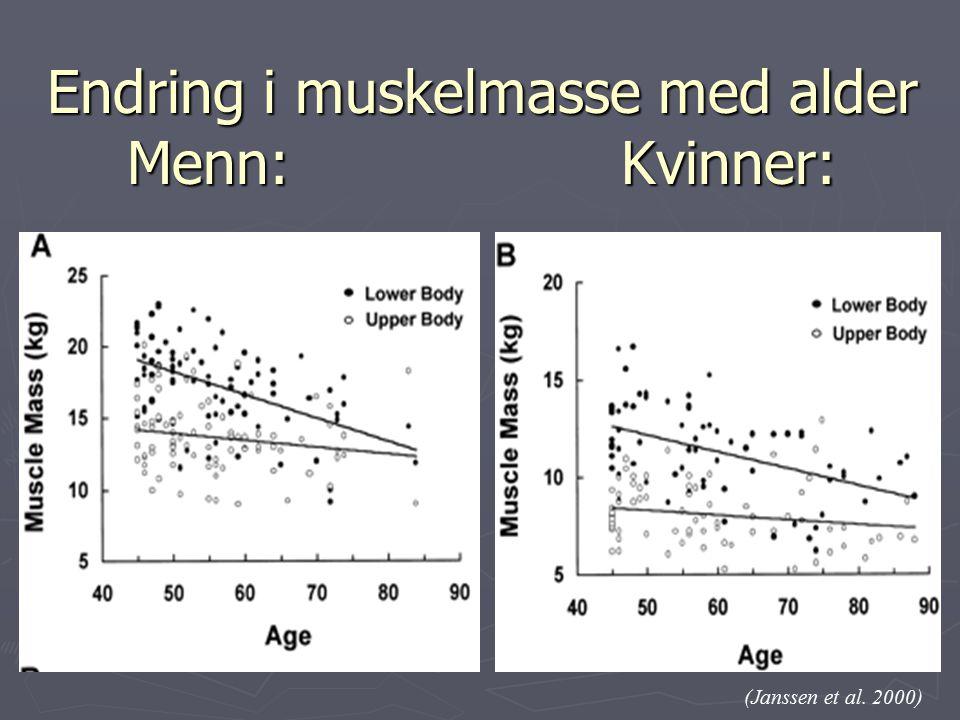 Endring i muskelmasse med alder Menn: Kvinner: (Janssen et al. 2000)